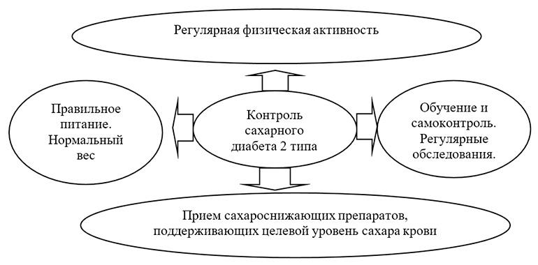 Чай Из Листьев Яблони Польза И Вред - описание