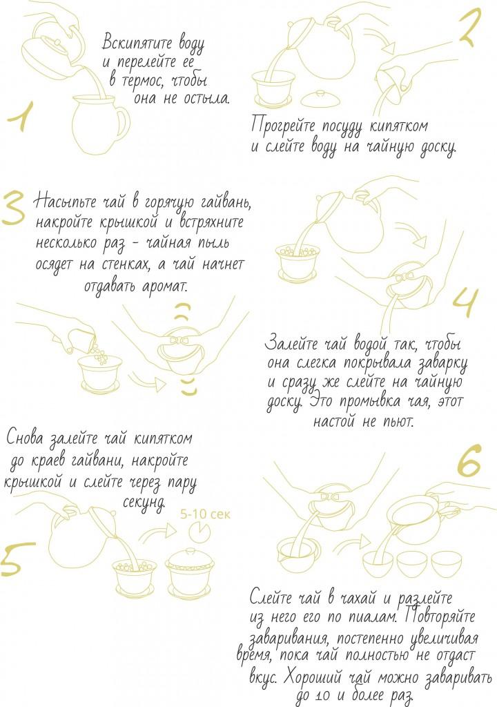 Настрой Крепкий Как Китайского Чая Варка Текст - описание